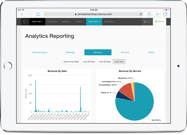 Resurva feature - Analytics